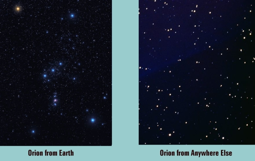 Orion Perspective
